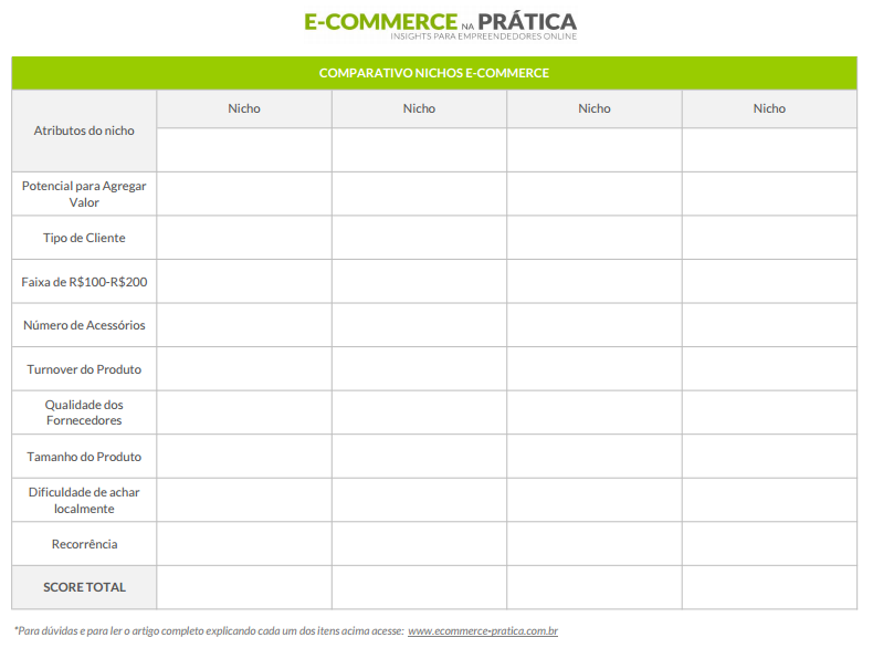 tabela-nicho-e-commerce